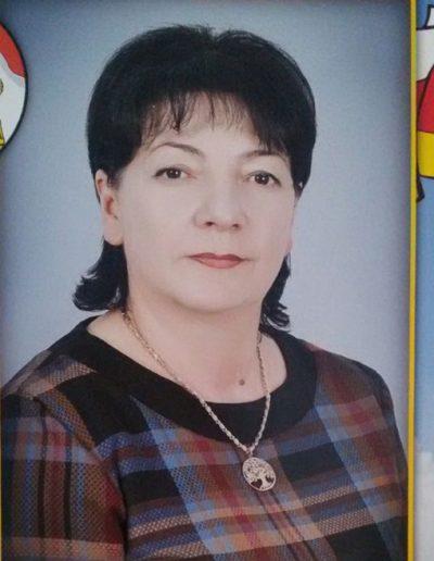 Санакоева Лиана  Ивановна