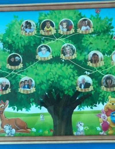 Дерево семьи Газаевой Лиды